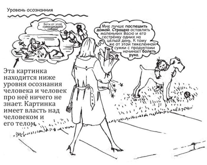 faktor-vliyayushchij-na-razvitie-lichnosti